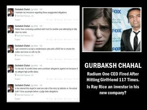 GURBAKSH CHAHAL