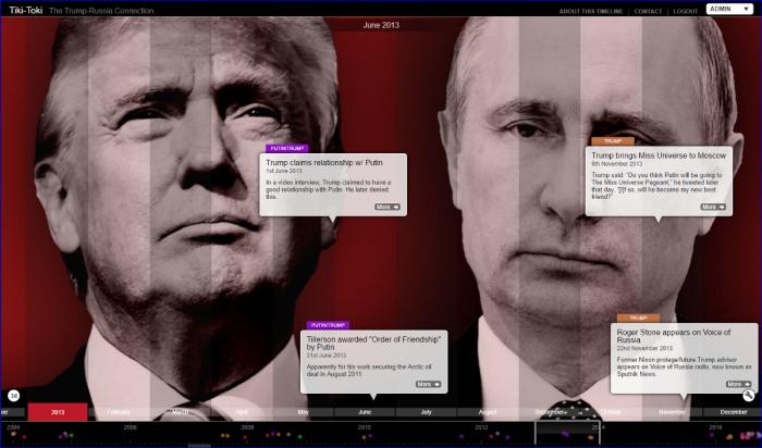 trump russia.png